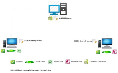 Rediff Bol Chat Room by Qodbc Torrent Free Bonus Prettymay Call Center