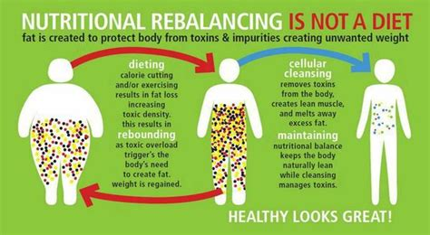 Why Do You Get Sweats When Detoxing by Why Do We Need To Detox Www Busymum2fitmum
