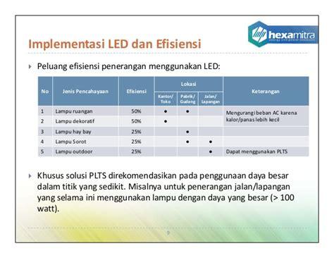 format shs adalah presentasi penghematan energi dengan lu led