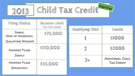 When Do You Get Your Tax Credit Award Letter What Is The 2013 Child Tax Credit Additonal Child Tax Credit