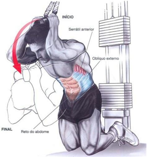 great workout for the abdominal muscles this is another advanced workout because you need to