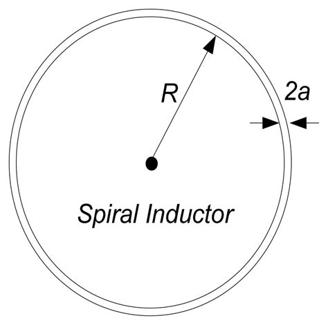 q of spiral inductor spiral inductor inductance 28 images microwave office element catalog flat circular spiral