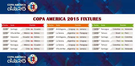 Calendario Copa America 2015 Guialatina Spettacolo E Sociale
