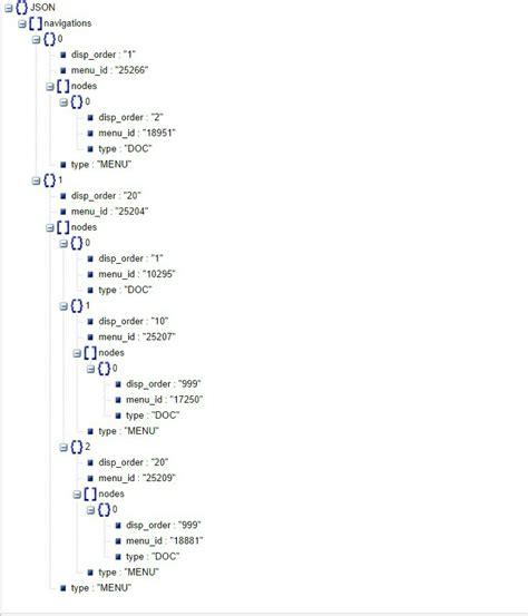 format file json java html javascript nested json parsing stack overflow