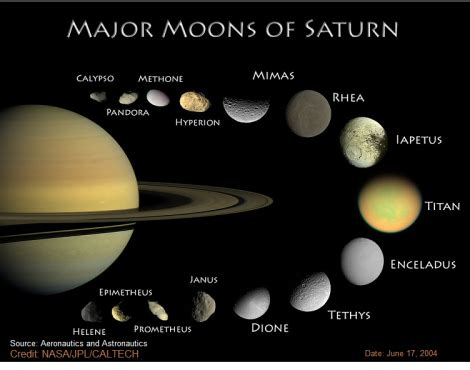 saturn rings number number of rings on planets images