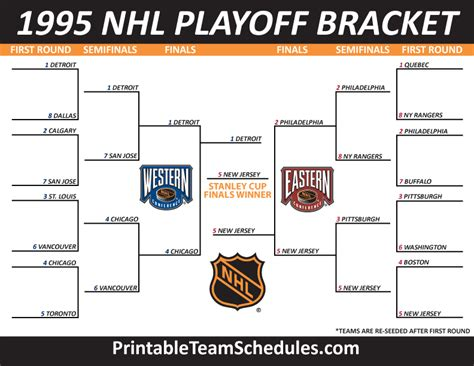 fillable nhl playoff bracket 2017