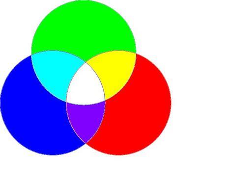 color venn diagram index of kamman notes sets and counting venn diagrams