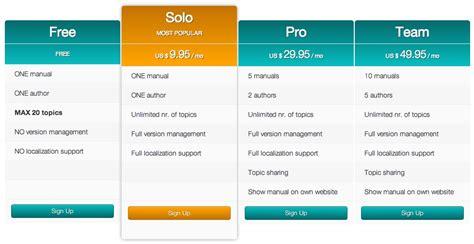 price plan design new a free subscription plan