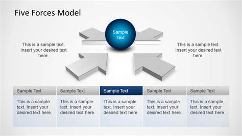 5 Forces Model Template For Powerpoint Slidemodel Five Forces Model Ppt