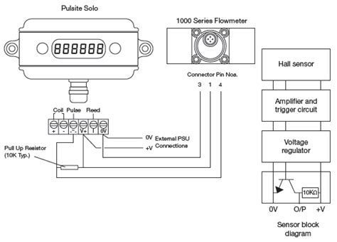 flow meter wiring diagram wiring diagram with description