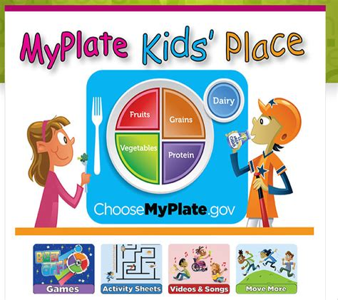 nutrition guides myplate usda and dr weils anti inflammatory food myplate gov daily food plan foodfash co
