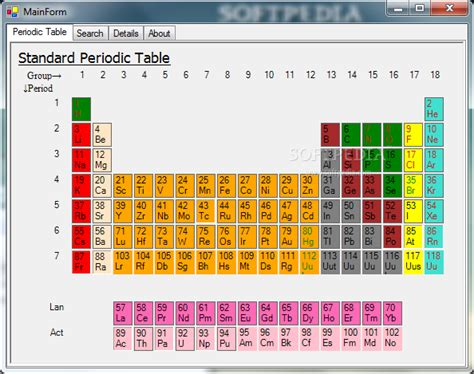 Periods On A Periodic Table by Search Results For Period 1 On The Periodic Table