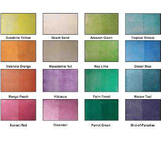 abigayle coghlan textiles sle development ideas tropical wallpaper trojan colors 28 images trojan sealer free usc