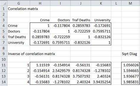 multiple correlation advanced real statistics using excel