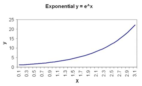 diode exponential equation diode exponential equation 28 images labs dayalbagh educational institute agra acu