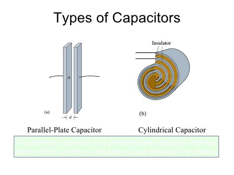 cylindrical capacitor equation capacitor capacitance a look types of capacitor