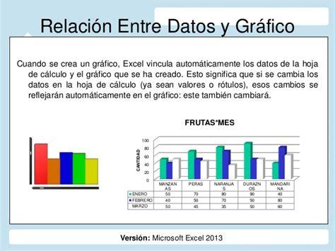 layout grafico excel 2013 graficos de excel 2013
