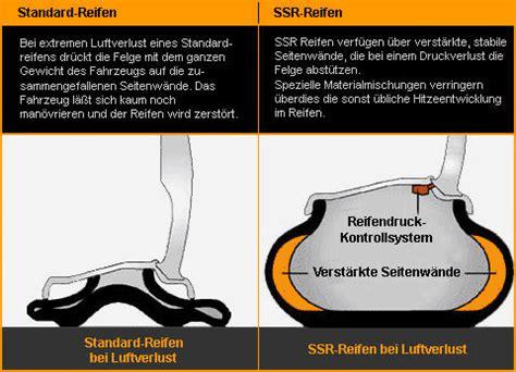 Motorradreifen Querschnitt by Continental Ssr Runflatreifen