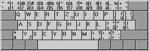 german qwerty keyboard layout freebsd and openbsd with various tips and author s hobbies