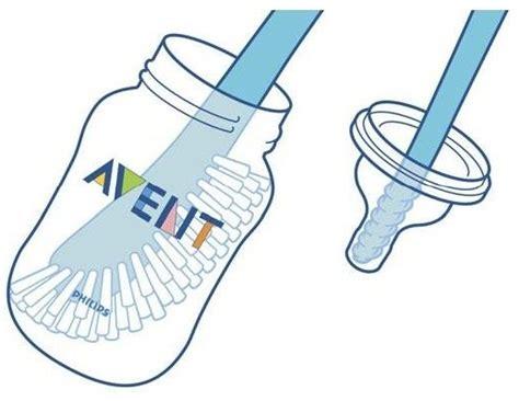 Sale Botol Botol Dot Karakter Bpa Free Botol Minum Tumbler Bc46 Philips Avent Bpa Free Bottle Brush Asibayi