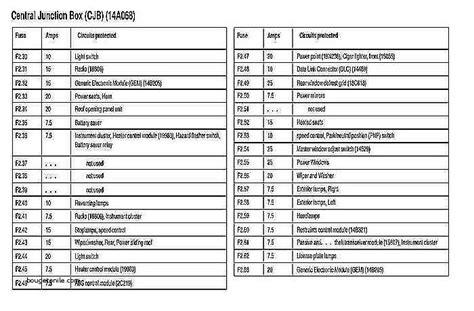 fuse box ford ka mk1 wiring diagrams wiring diagram schemes