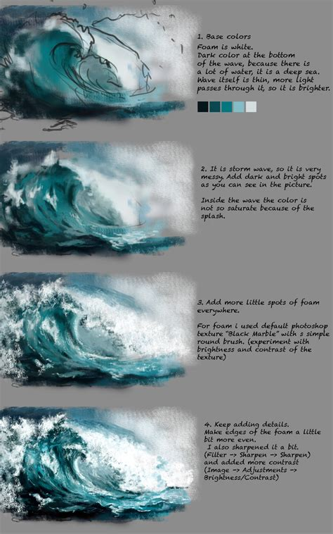 watercolor waves tutorial wave tutorial by fievy on deviantart