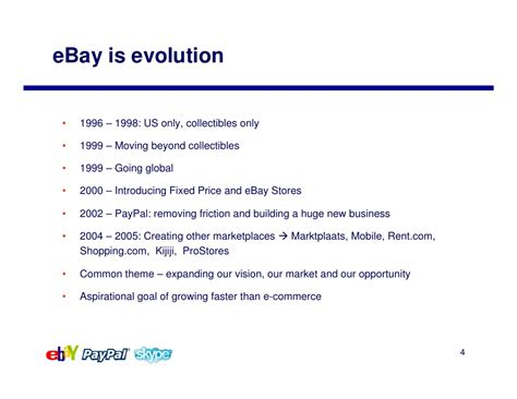 ebay shares e bay skype acquisition
