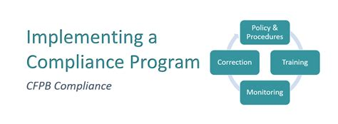 Compliance Administration by Cfpb Compliance What Defines A Compliance Program Compli