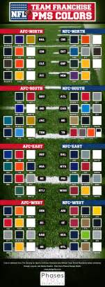 nfl color nfl team franchise pantone colors revealed