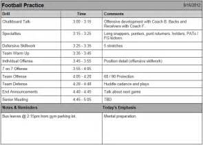 Practice Plan Template by Football Practice Plan Template Softball Practice Plans