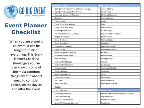 Floor Planning Program by Event Planner Checklist
