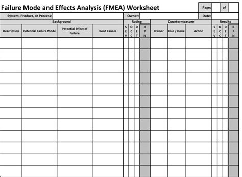fmea tutorial failure mode effect analysis tonex training