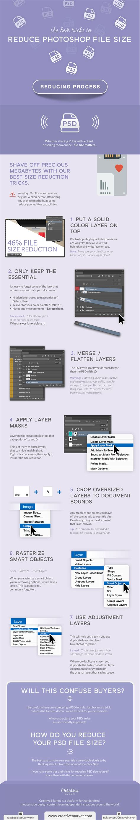 Reduce Resume File Size by Infographic The Best Tricks To Reduce Photoshop File Size