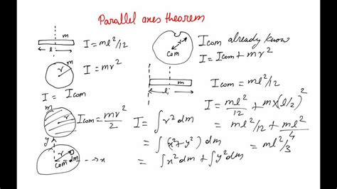 parallel axis theorem youtube