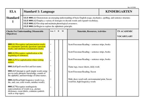 kindergarten curriculum map template blank curriculum map template http greeceathena