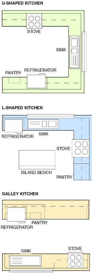 good kitchen design layouts three kitchen layouts that help clients work best in the