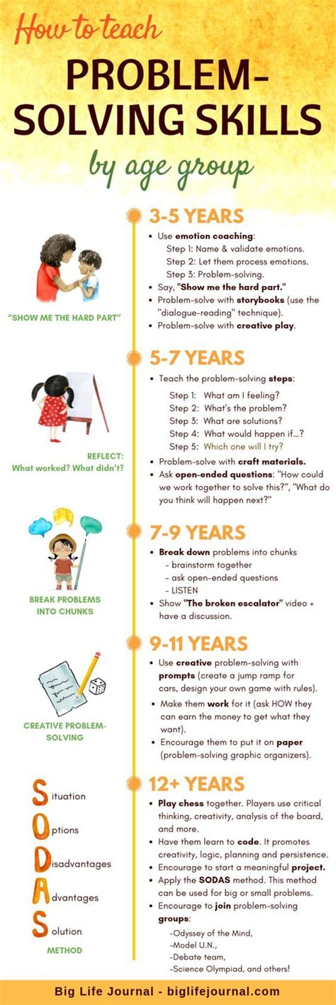 how to teach problem solving to kids by age big life