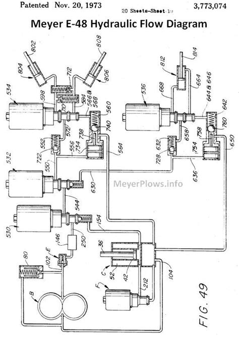 meyer e47 wiring diagram meyer home plow wiring diagram
