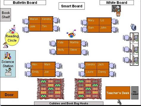 Classroom Layout For Cooperative Learning | classroom arrangement mr wicker s 2nd grade class