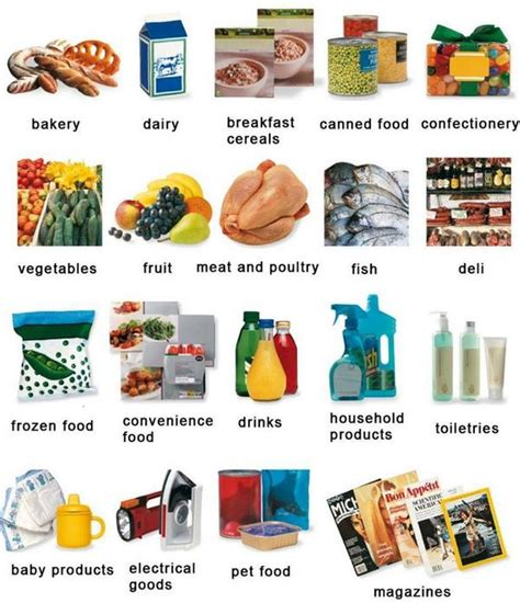 sections of a grocery store aprende ingl 233 s sila on twitter quot vocabulario en ingl 233 s