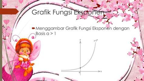 matematika fungsi eksponen