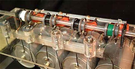 inductance coil gun rapp instruments