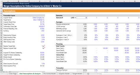 How To Build A Merger Model A Basic Overview Of The Key Steps Excel Assumptions Template