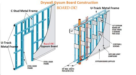 Interior Plant Wall by Boardok Drywall Partition