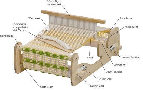 heddle loom plans wiring diagrams repair wiring scheme