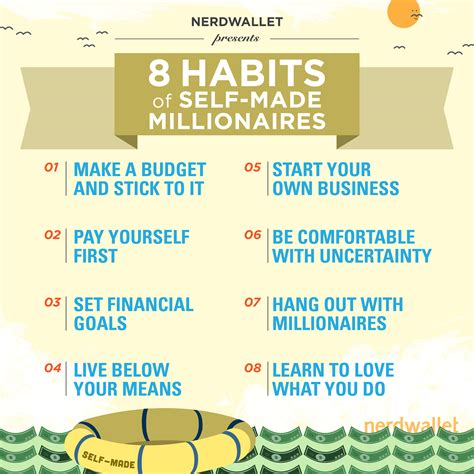best 28 8 habits of self made habits of self made