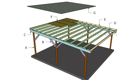 carports plans flat roof carport plans howtospecialist how to