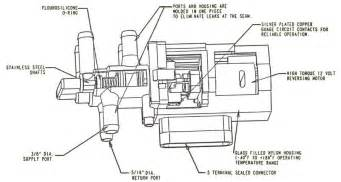 fuel tank switch to transfer wiring diagram page1 classic trucks forums at rod