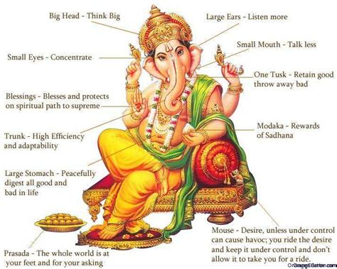 how to worship right trunk ganesha idols