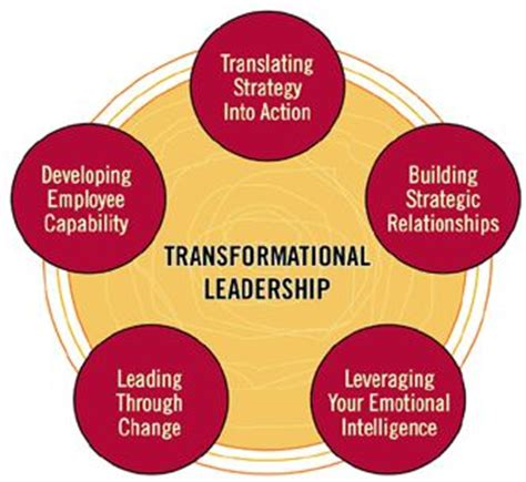 weight management theories transformational leadership style